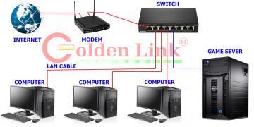 Công nghệ Bootrom và cáp mạng Golden Link